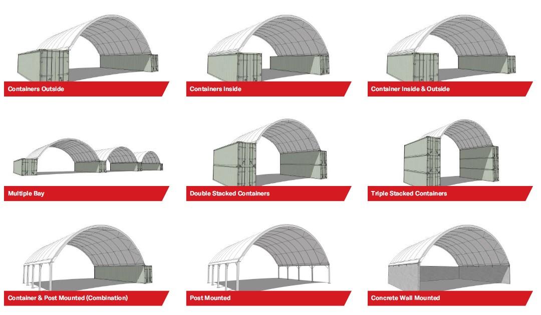 Dome Shetler Configuration