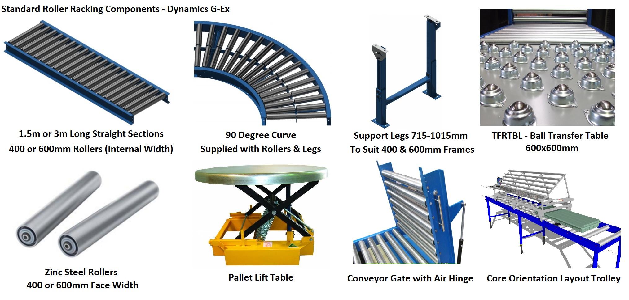 Standard Roller Racking Components